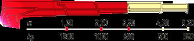 Hydraulická ruka MAxilift ML 230.2