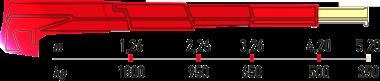 Hydraulická ruka MAxilift ML 230.3