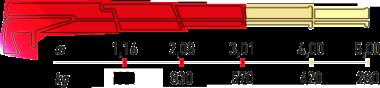 Hydraulická ruka Maxilift 180.2