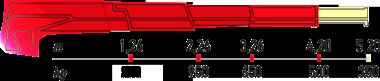 Hydraulická ruka Maxilift 230