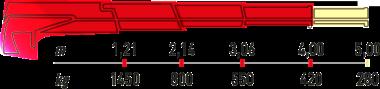 Hydraulická ruka Maxilift ML 180.3