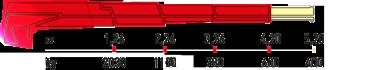 Hydraulická ruka Maxilift ML 270.3