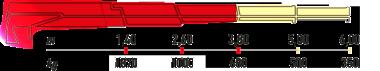 Hydraulická ruka Maxilift ML 270L.2