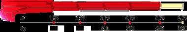 Hydraulická ruka Maxilift typ 380